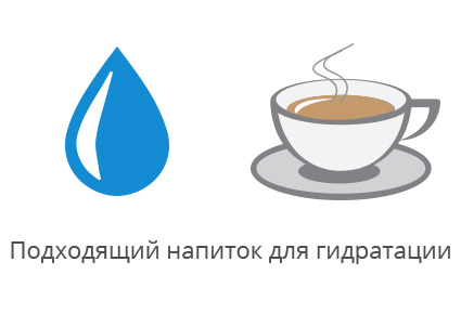 Влияет ли чай на гидратацию?